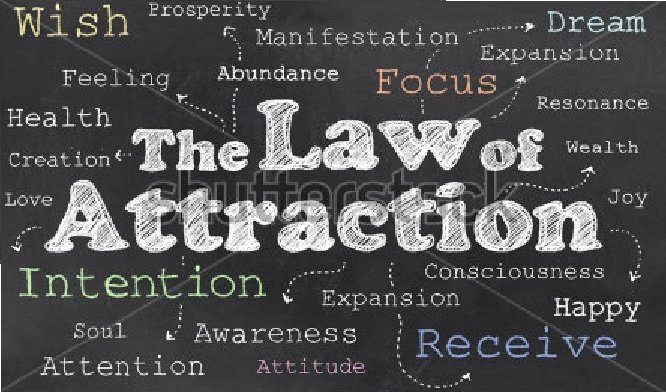 Law of Attraction: LoA and Money