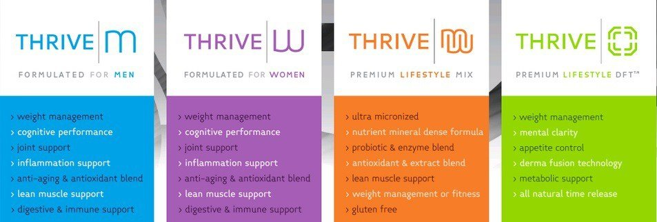 Le-Vel Thrive Experience Review – Biggest Scam of 2018 or Totally Legit?