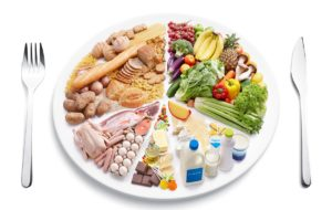 Weight loss Tips – Part 5 – A Balanced Diet in Weight Loss