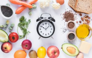 Weight loss Tips – Part 9 – Meal Timing