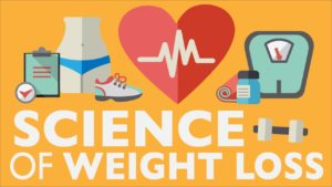Weight loss Tips – Part 7 – The Science of Weight Loss