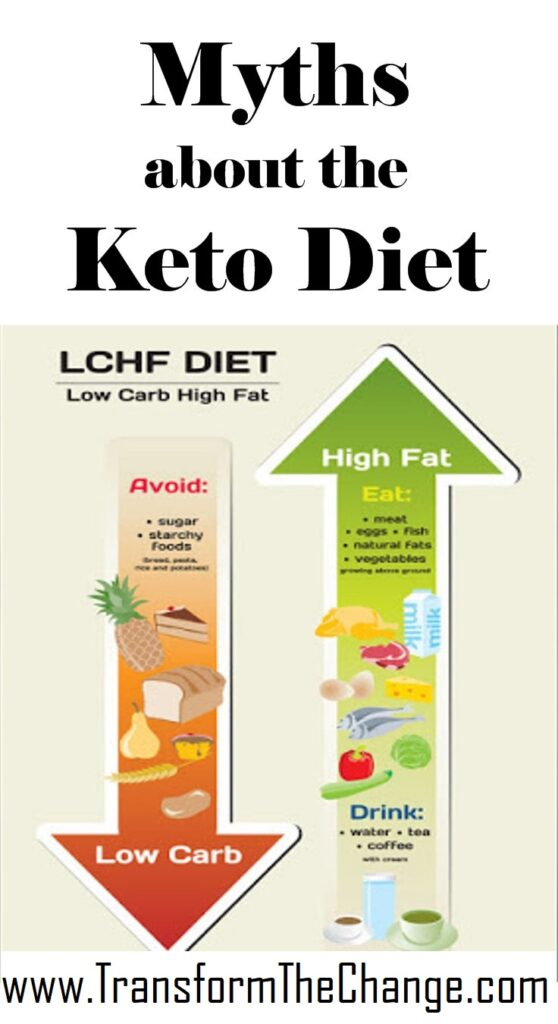 myths on the keto diet and does it work